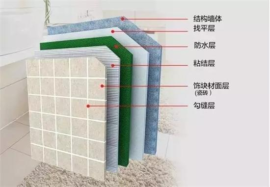 装修水电施工之防水施工-装修时,这些地方的钱 可万万不能省高清图片